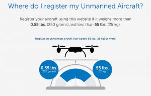 FAA registrierung Drohne urlaub in den USA Amerika drohnengesetz